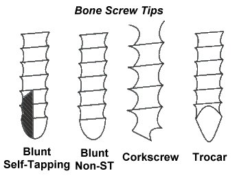 Bone Screw Tips (Thakur)